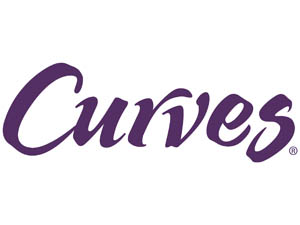 Curves of Wilmington